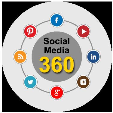 social media 360